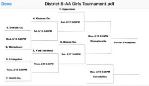 DCHS Basketball Teams to Begin Tournament Play